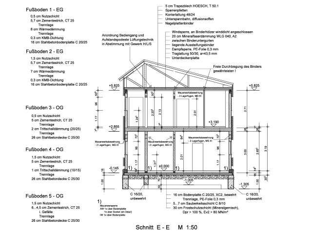Weinaustadion, Zittau - Gebäudeschnitt